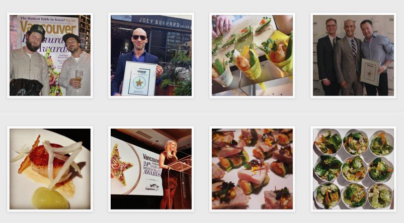 Instagram activity on awards